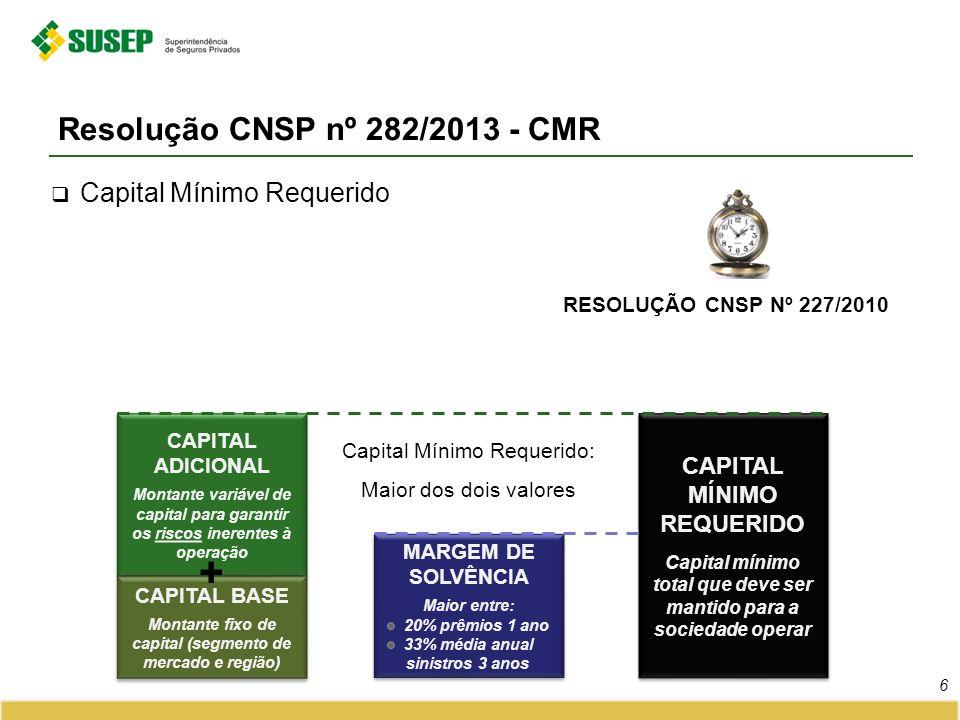 Resolução CNSP nº 282/2013 - CMR 6 CAPITAL MÍNIMO REQUERIDO Capital mínimo total que deve ser mantido para a sociedade operar CAPITAL MÍNIMO REQUERIDO