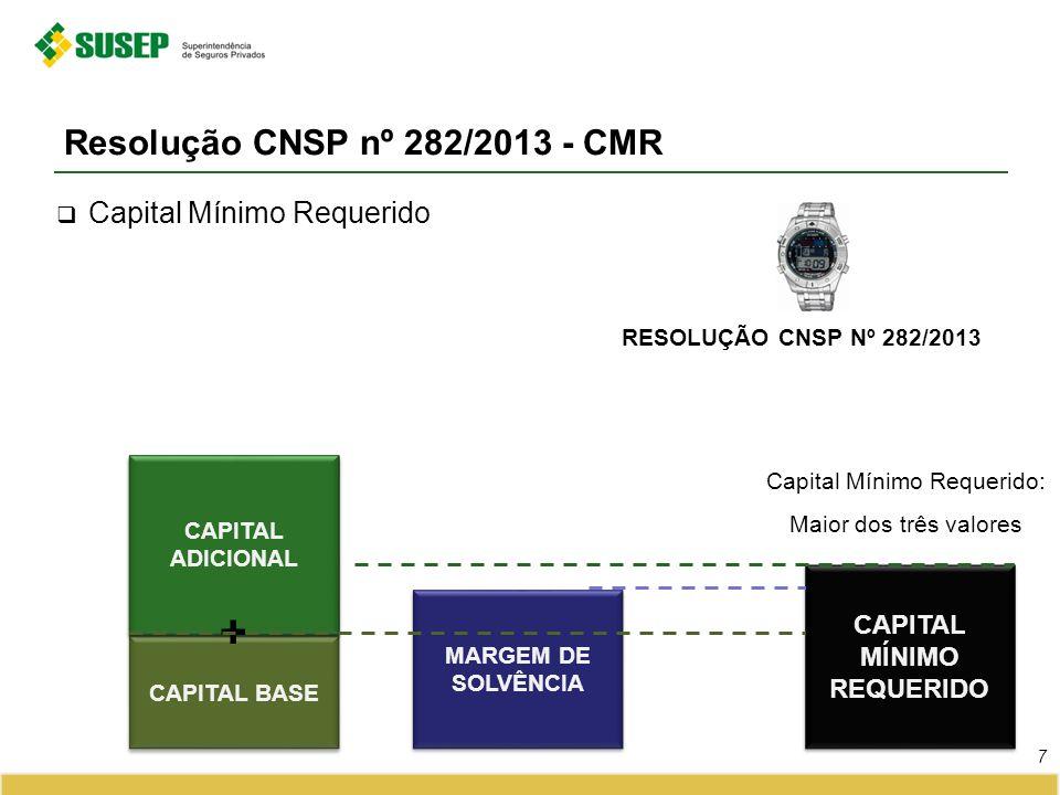 Resolução CNSP nº 282/2013 - CMR 7 CAPITAL MÍNIMO REQUERIDO CAPITAL BASE CAPITAL DE RISCO MARGEM DE SOLVÊNCIA RESOLUÇÃO CNSP Nº 282/2013 Capital Mínim