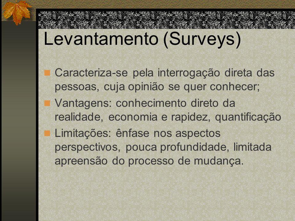 Levantamento (Surveys) Caracteriza-se pela interrogação direta das pessoas, cuja opinião se quer conhecer; Vantagens: conhecimento direto da realidade