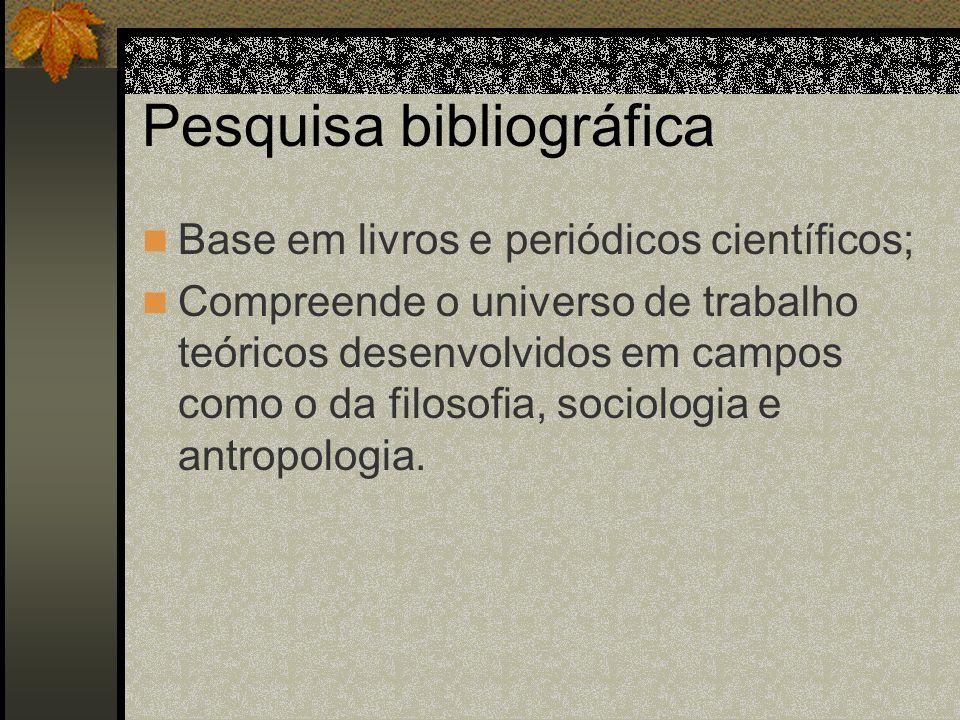 Pesquisa bibliográfica Base em livros e periódicos científicos; Compreende o universo de trabalho teóricos desenvolvidos em campos como o da filosofia