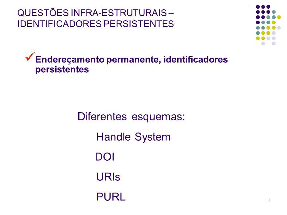 11 Endereçamento permanente, identificadores persistentes Diferentes esquemas: Handle System DOI URIs PURL QUESTÕES INFRA-ESTRUTURAIS – IDENTIFICADORE