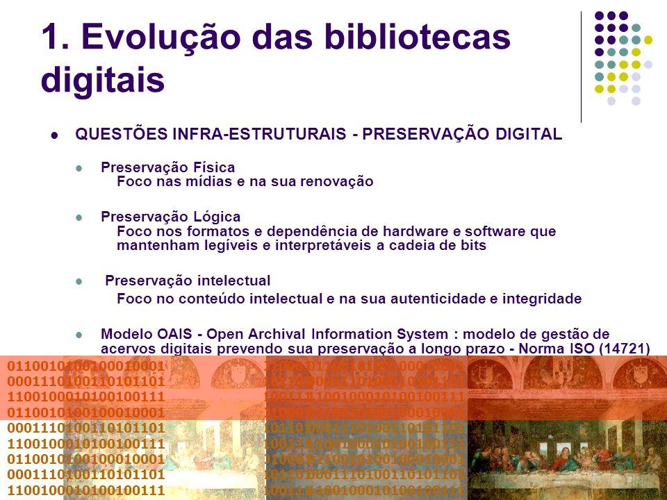 13 1. Evolução das bibliotecas digitais QUESTÕES INFRA-ESTRUTURAIS - PRESERVAÇÃO DIGITAL Preservação Física Foco nas mídias e na sua renovação Preserv
