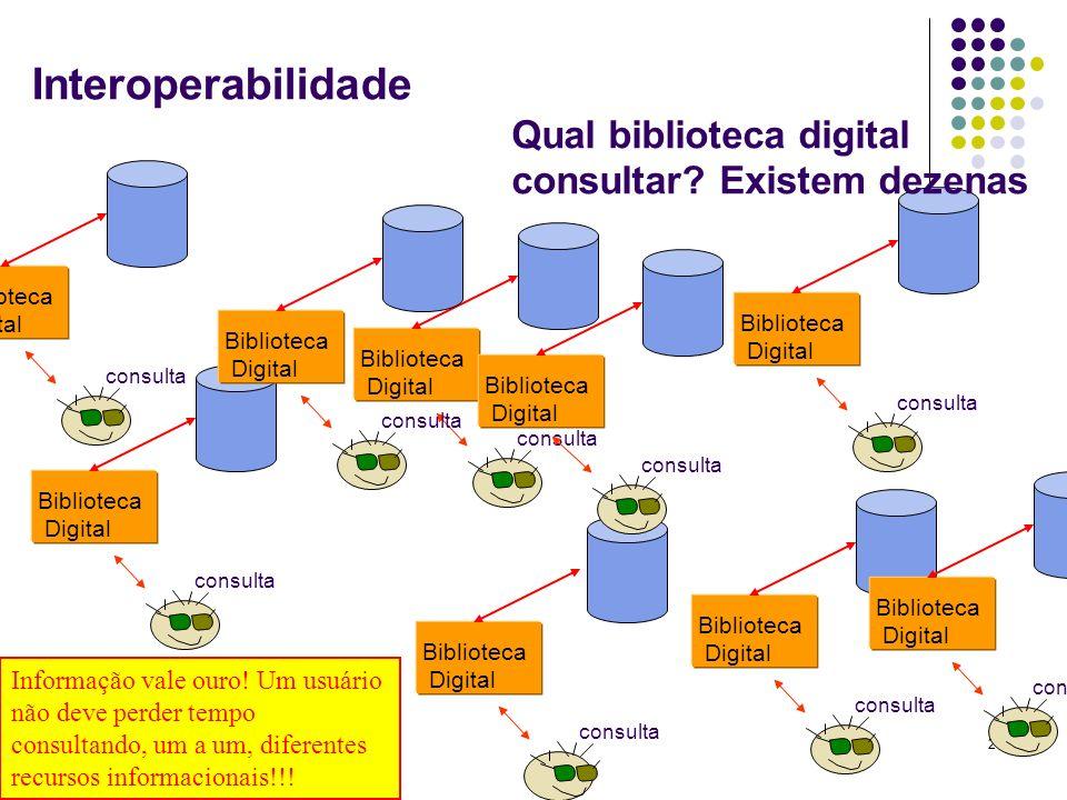 20 Interoperabilidade Biblioteca Digital consulta Biblioteca Digital consulta Biblioteca Digital consulta Biblioteca Digital consulta Biblioteca Digit