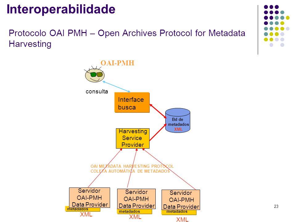 23 Protocolo OAI PMH – Open Archives Protocol for Metadata Harvesting Bd de metadados XML metadados XML consulta OAI METADATA HARVESTING PROTOCOL COLE
