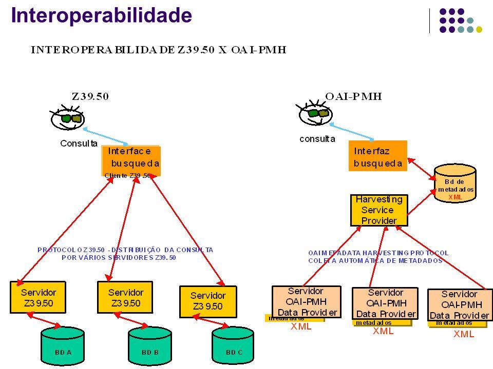 24 Interoperabilidade