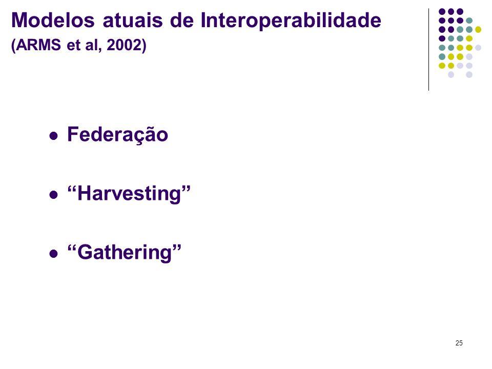 25 Modelos atuais de Interoperabilidade (ARMS et al, 2002) Federação Harvesting Gathering