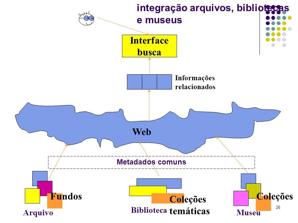 26 Web Interface busca Arquivo Biblioteca Museu Fundos Coleções temáticas Coleções Informações relacionados Metadados comuns integração arquivos, bibl