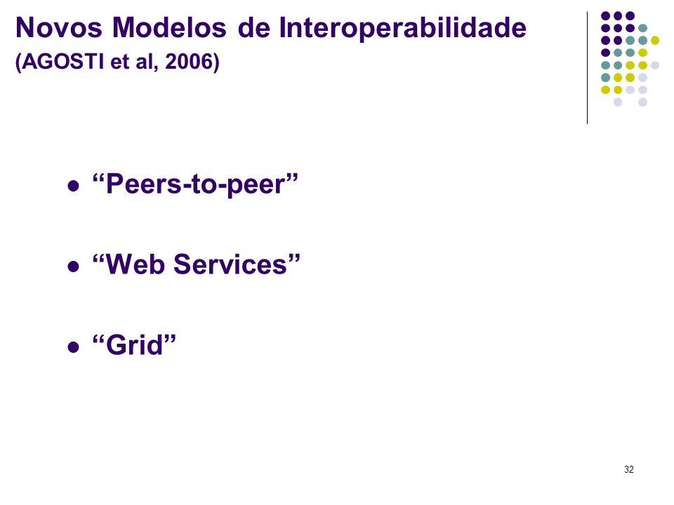 32 Novos Modelos de Interoperabilidade (AGOSTI et al, 2006) Peers-to-peer Web Services Grid