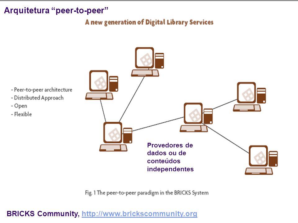 33 Arquitetura peer-to-peer Provedores de dados ou de conteúdos independentes BRICKS Community, http://www.brickscommunity.orghttp://www.brickscommuni