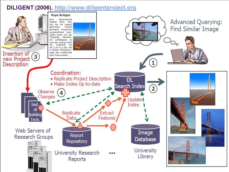 36 DILIGENT (2006), http://www.diligentproject.orghttp://www.diligentproject.org