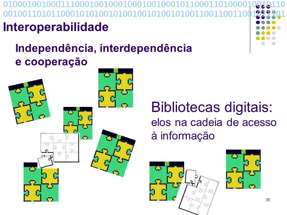 38 Bibliotecas digitais: elos na cadeia de acesso à informação Independência, interdependência e cooperação 010001001000111000100100010001001000101100