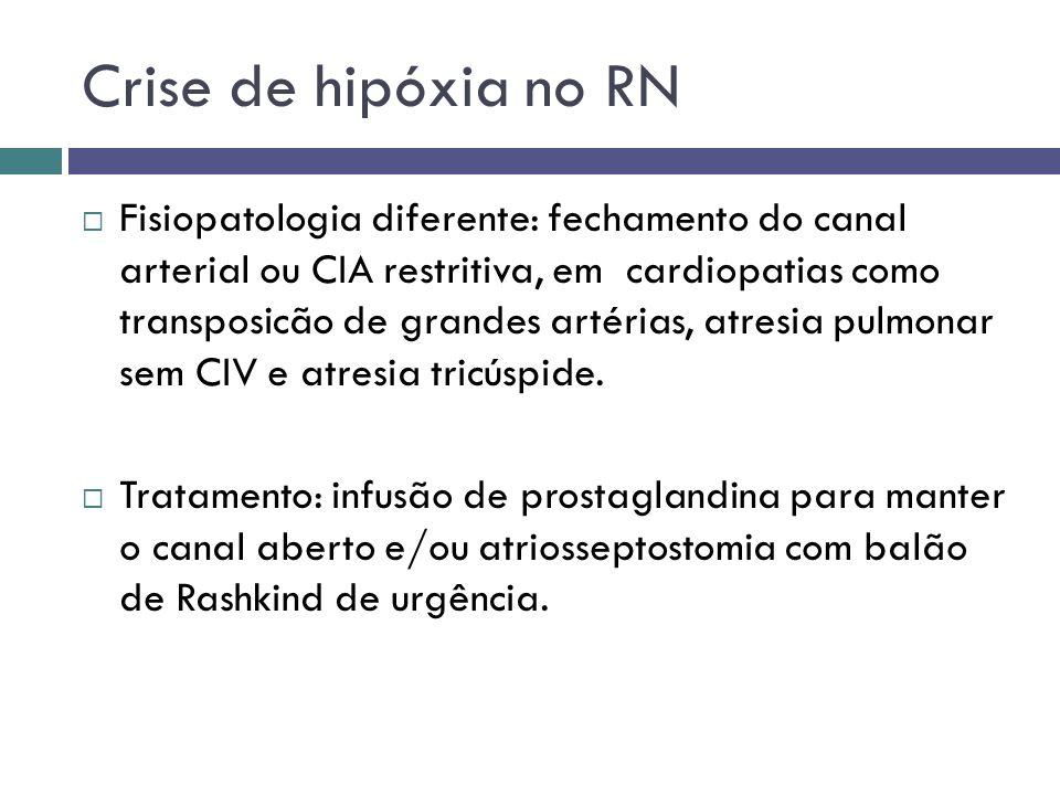 Crise de hipóxia no RN Fisiopatologia diferente: fechamento do canal arterial ou CIA restritiva, em cardiopatias como transposicão de grandes artérias