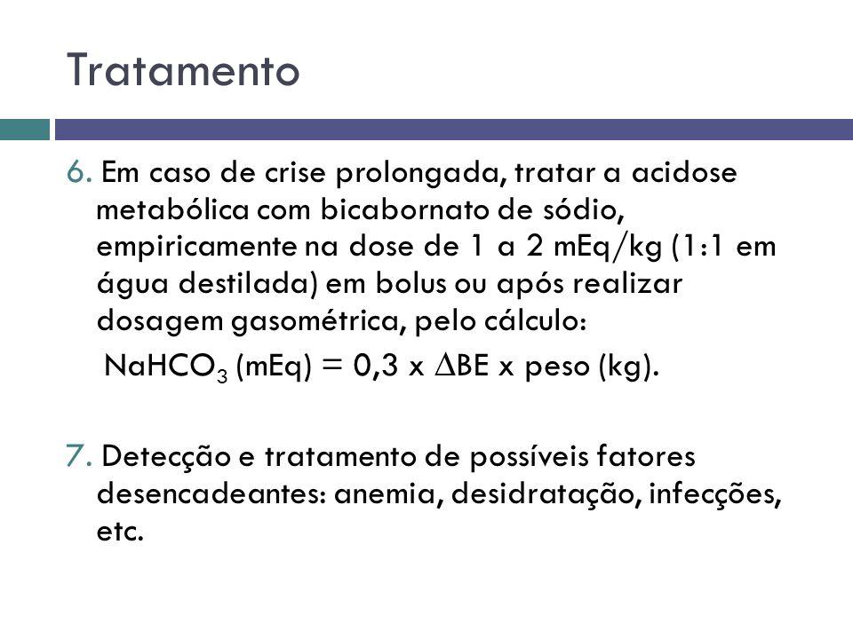 Tratamento 6. Em caso de crise prolongada, tratar a acidose metabólica com bicabornato de sódio, empiricamente na dose de 1 a 2 mEq/kg (1:1 em água de