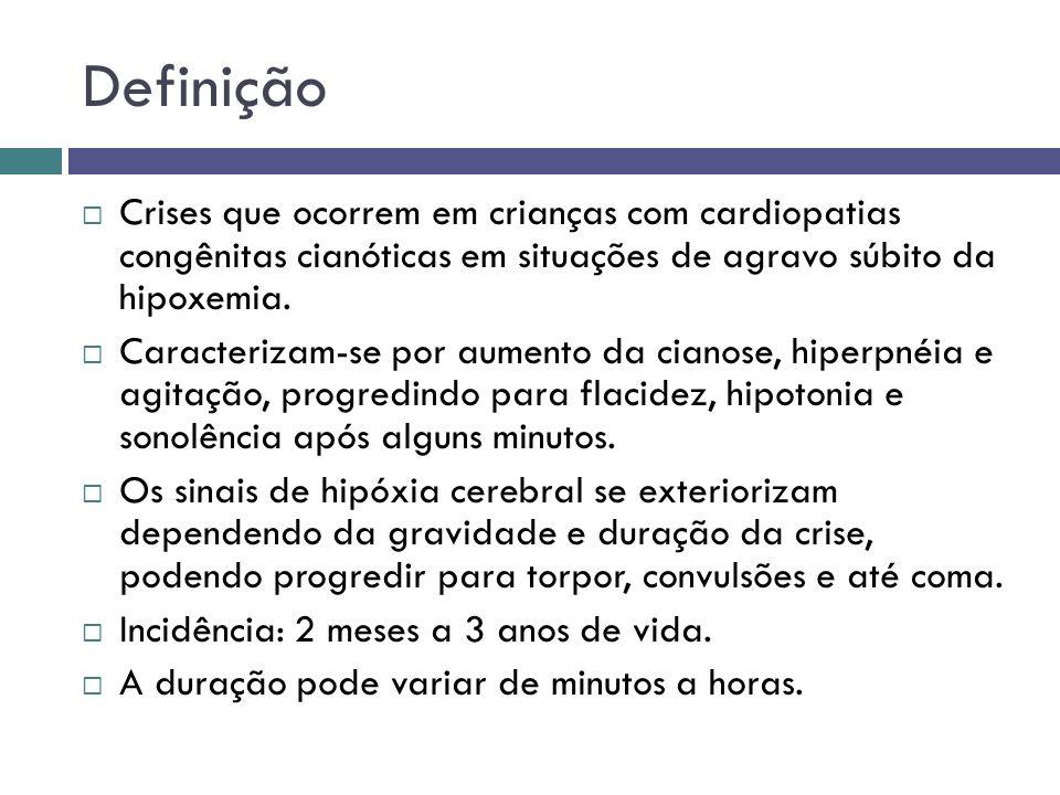Definição Crises que ocorrem em crianças com cardiopatias congênitas cianóticas em situações de agravo súbito da hipoxemia. Caracterizam-se por aument