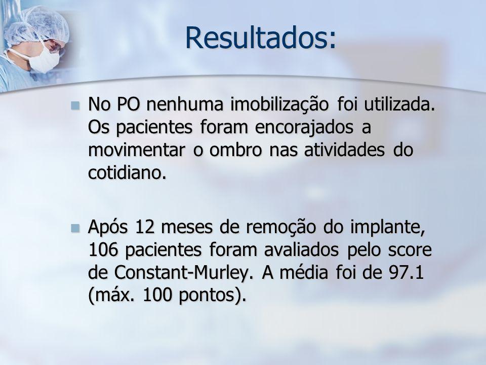 Resultados: No PO nenhuma imobilização foi utilizada. Os pacientes foram encorajados a movimentar o ombro nas atividades do cotidiano. No PO nenhuma i
