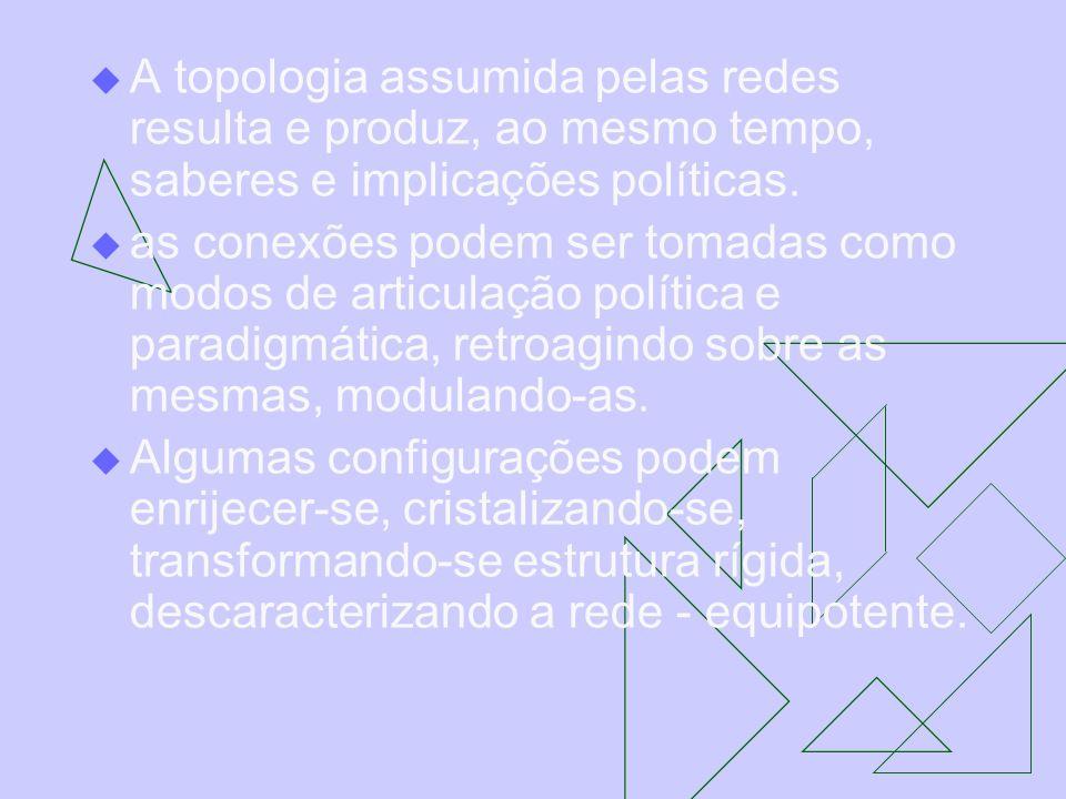 A topologia assumida pelas redes resulta e produz, ao mesmo tempo, saberes e implicações políticas. as conexões podem ser tomadas como modos de articu