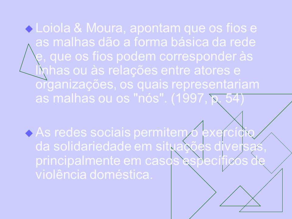 Loiola & Moura, apontam que os fios e as malhas dão a forma básica da rede e, que os fios podem corresponder às linhas ou às relações entre atores e o