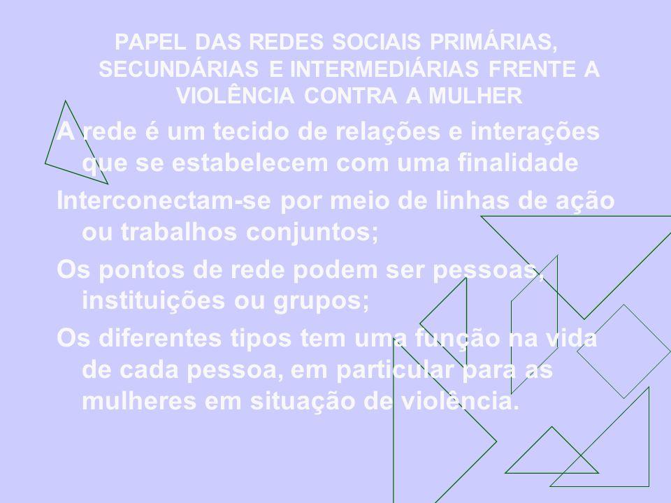 PAPEL DAS REDES SOCIAIS PRIMÁRIAS, SECUNDÁRIAS E INTERMEDIÁRIAS FRENTE A VIOLÊNCIA CONTRA A MULHER A rede é um tecido de relações e interações que se