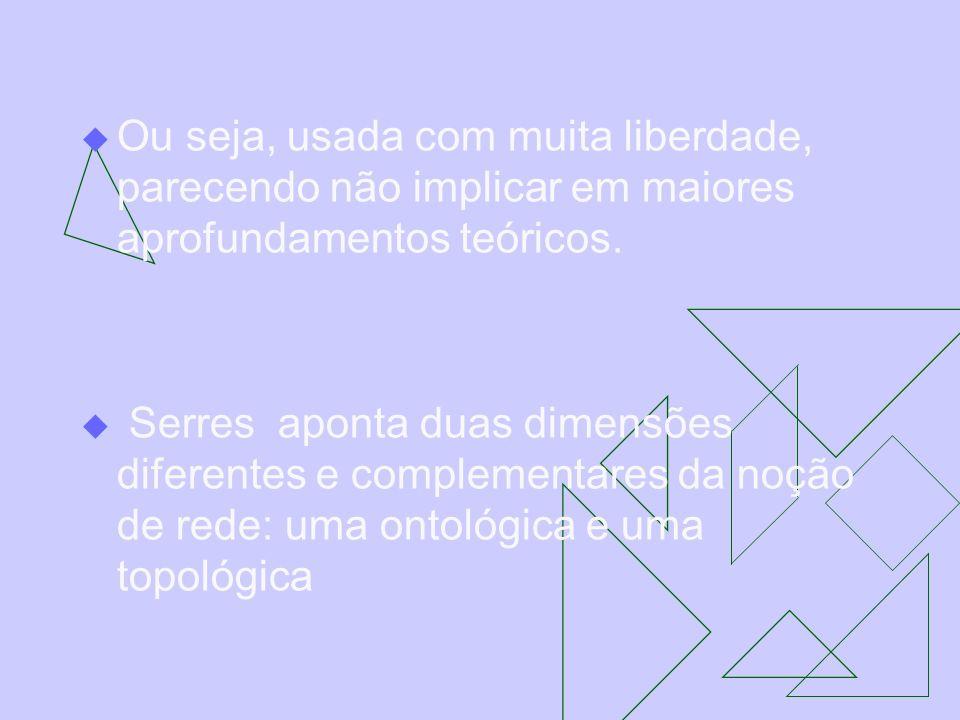 Loiola & Moura, apontam que os fios e as malhas dão a forma básica da rede e, que os fios podem corresponder às linhas ou às relações entre atores e organizações, os quais representariam as malhas ou os nós .