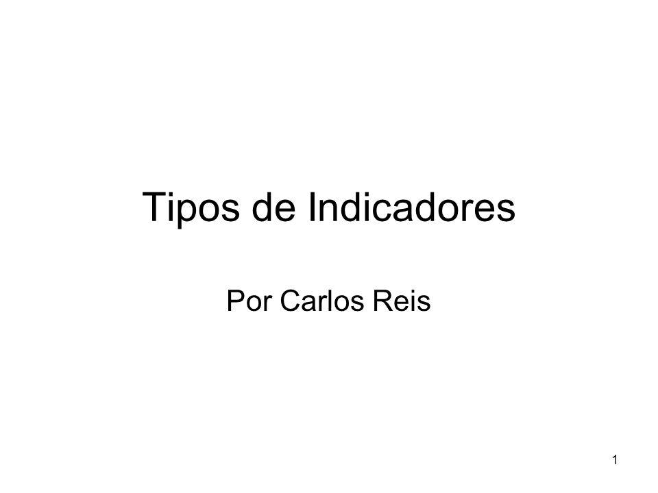 1 Tipos de Indicadores Por Carlos Reis