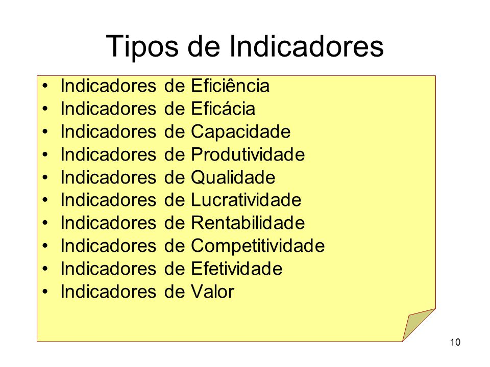 10 Tipos de Indicadores Indicadores de Eficiência Indicadores de Eficácia Indicadores de Capacidade Indicadores de Produtividade Indicadores de Qualid