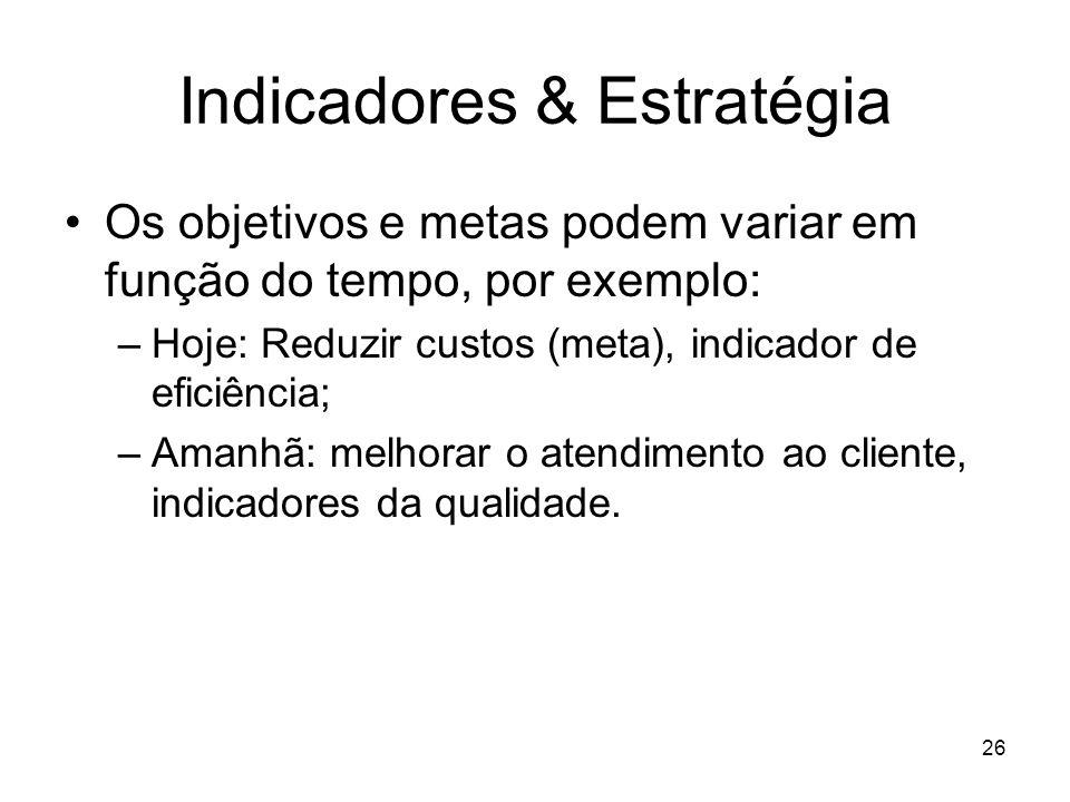 26 Indicadores & Estratégia Os objetivos e metas podem variar em função do tempo, por exemplo: –Hoje: Reduzir custos (meta), indicador de eficiência;
