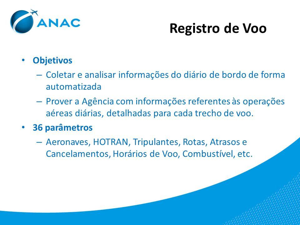 Objetivos – Coletar e analisar informações do diário de bordo de forma automatizada – Prover a Agência com informações referentes às operações aéreas