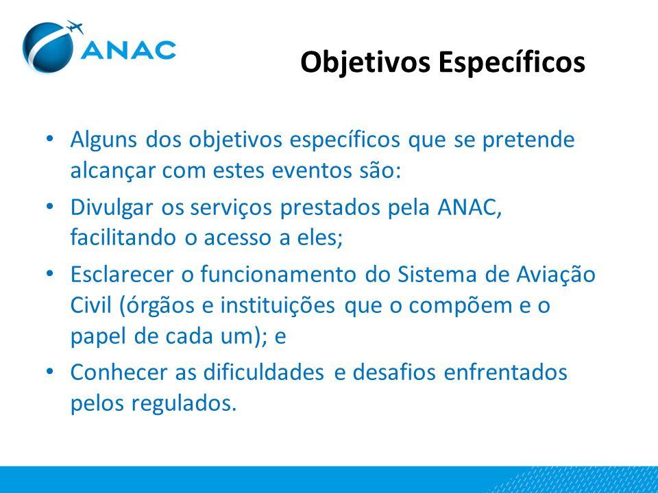 Objetivos Específicos Alguns dos objetivos específicos que se pretende alcançar com estes eventos são: Divulgar os serviços prestados pela ANAC, facil