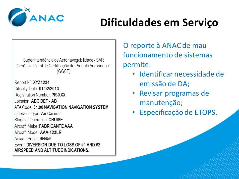 Dificuldades em Serviço Superintendência de Aeronavegabilidade - SAR Gerência Geral de Certificação de Produto Aeronáutico (GGCP) Report Nº: XYZ1234 D
