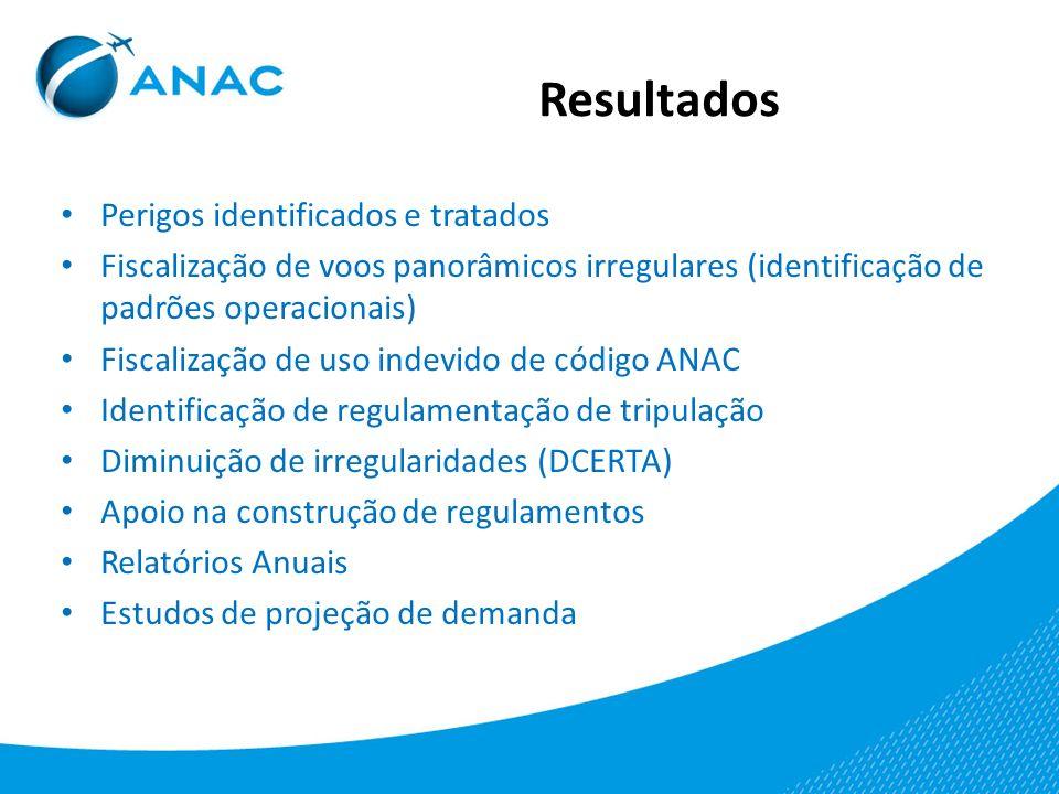 Perigos identificados e tratados Fiscalização de voos panorâmicos irregulares (identificação de padrões operacionais) Fiscalização de uso indevido de