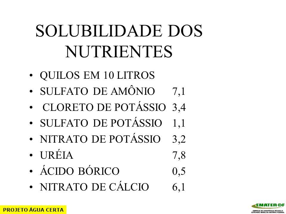 POTÁSSIO FONTES: CLORETO DE POTÁSSIO – 58 (K2O) SULFATO DE POTÁSSIO – 48 (K2O) NITRATO DE POTÁSSIO – 13(N) e 44K2O) PROJETO ÁGUA CERTA