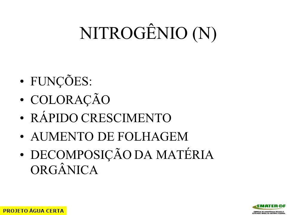 MICRONUTRIENTES BORO (B) CLORO (Cl) COBRE (Cu) MANGANÊS (Mn) MOLIBDÊNIO (Mo) ZINCO (Zn) FERRO (Fe) Fe B ClCu Mn Mo Zn PROJETO ÁGUA CERTA
