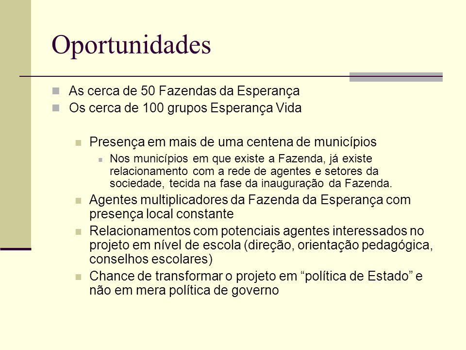 Oportunidades As cerca de 50 Fazendas da Esperança Os cerca de 100 grupos Esperança Vida Presença em mais de uma centena de municípios Nos municípios