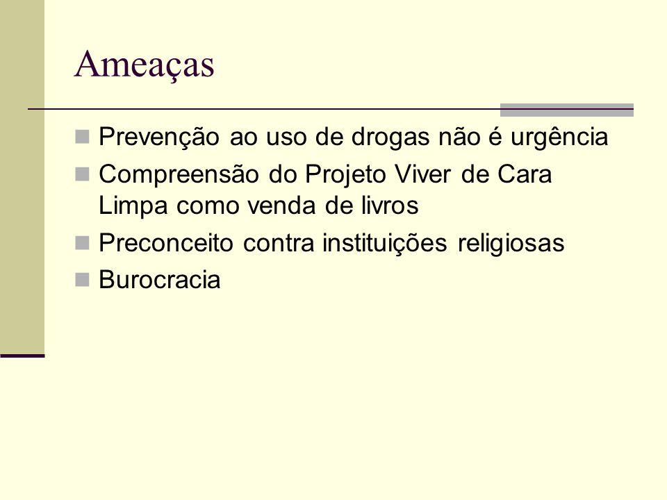 Ameaças Prevenção ao uso de drogas não é urgência Compreensão do Projeto Viver de Cara Limpa como venda de livros Preconceito contra instituições reli