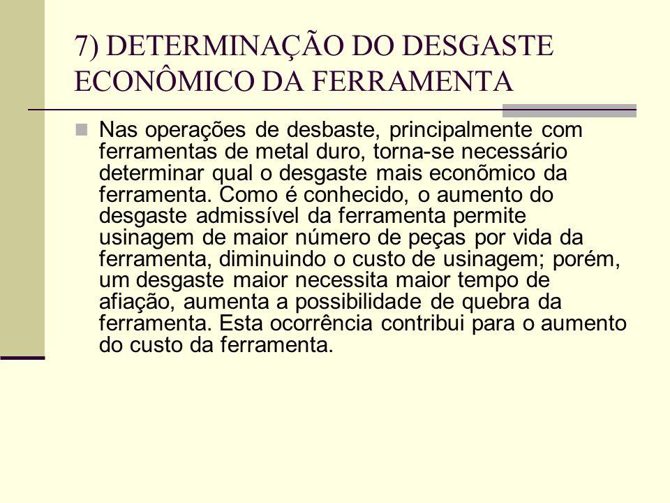 Universidade de Pernambuco Escola Politécnica de Pernambuco Processos de Usinagem ANÁLISE DAS CONDIÇÕES ECONÔMICAS DE USINAGEM CECÍLIA MACIEL DA CUNHA Recife-2006