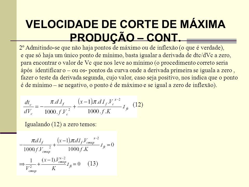 VELOCIDADE DE CORTE DE MÁXIMA PRODUÇÃO – CONT.