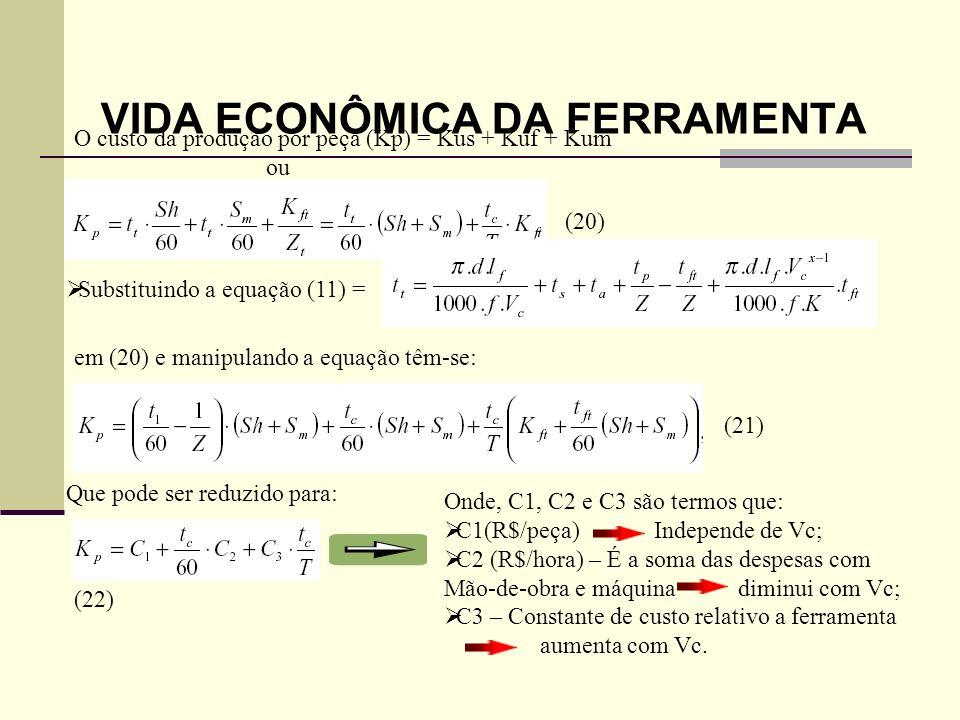 VIDA ECONÔMICA DA FERRAMENTA – cont.