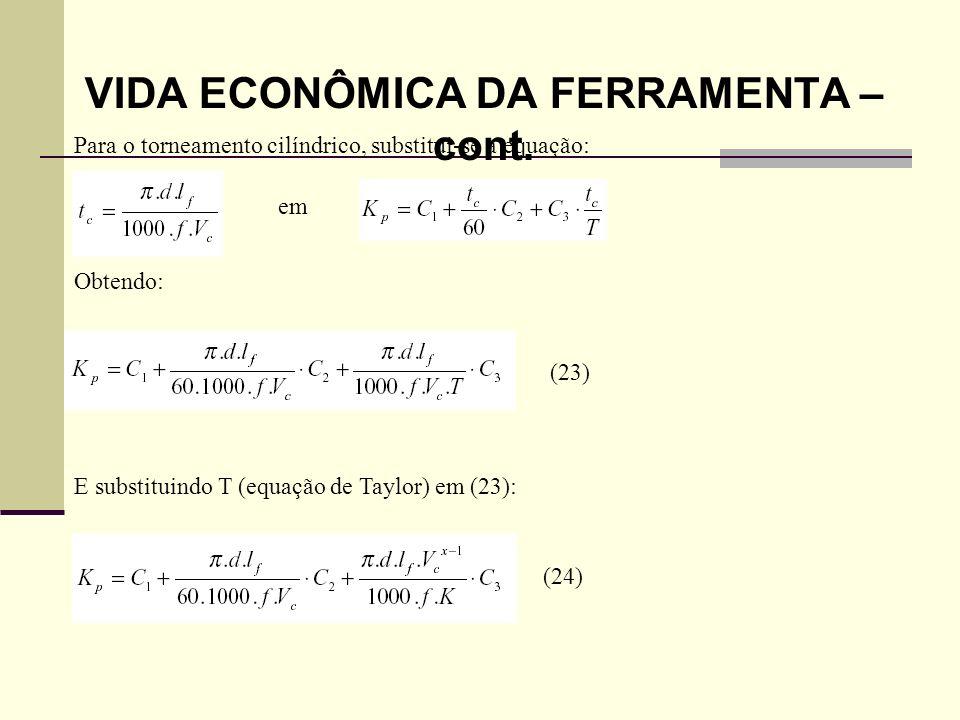 VIDA ECONÔMICA DA FERRAMENTA – cont.Fig.