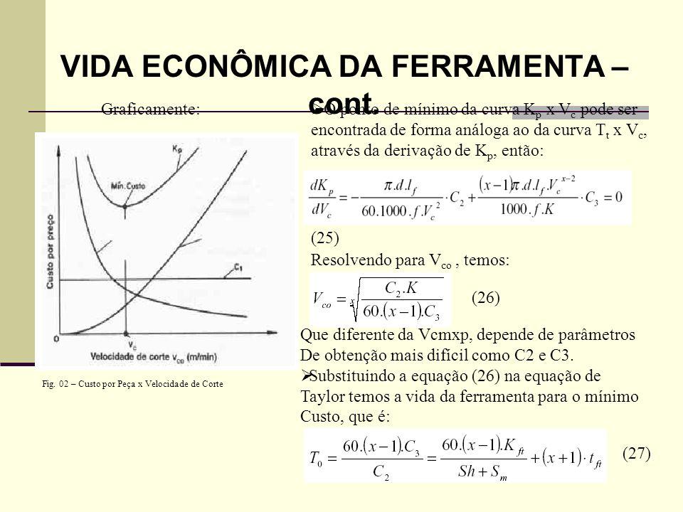 INTERVALO DE MÁXIMA EFICIÊNCIA (IME) Fig.