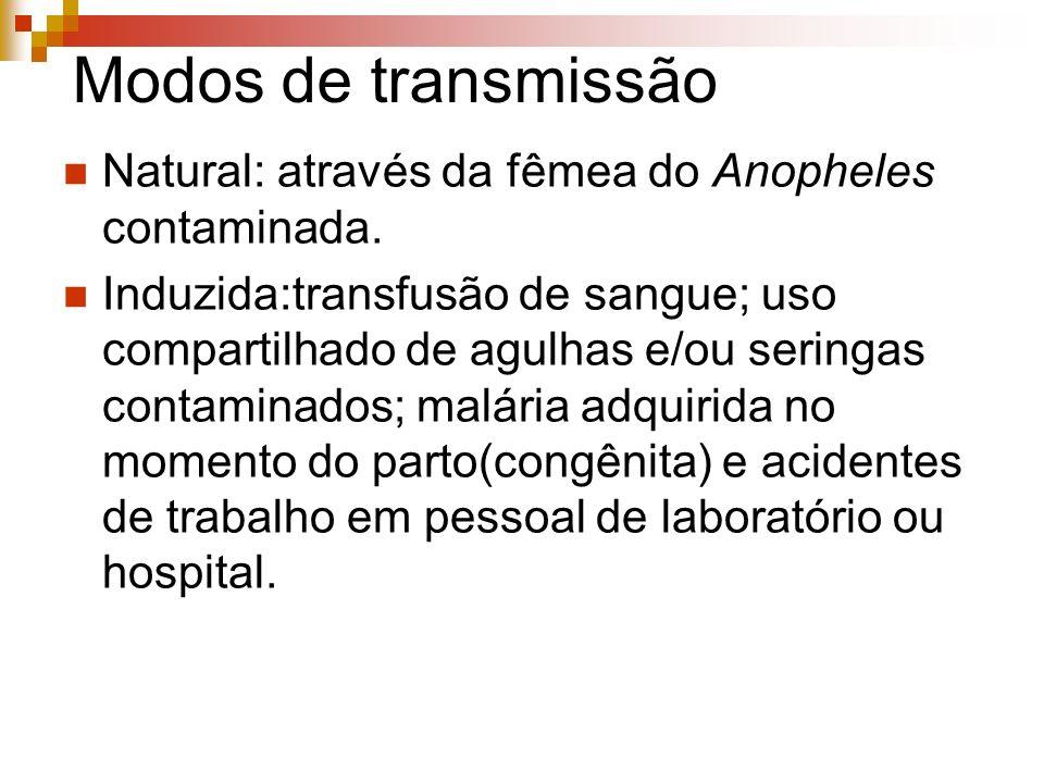 Modos de transmissão Natural: através da fêmea do Anopheles contaminada. Induzida:transfusão de sangue; uso compartilhado de agulhas e/ou seringas con