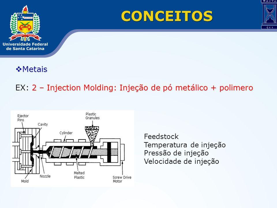 Metais Metais 2 – Injection Molding: Injeção de pó metálico + polimero EX: 2 – Injection Molding: Injeção de pó metálico + polimero CONCEITOS Feedstoc