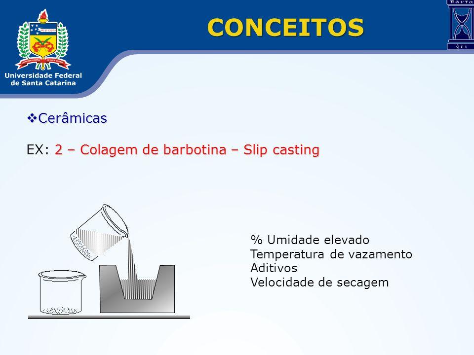 Cerâmicas Cerâmicas 2 – Colagem de barbotina – Slip casting EX: 2 – Colagem de barbotina – Slip casting CONCEITOS % Umidade elevado Temperatura de vaz