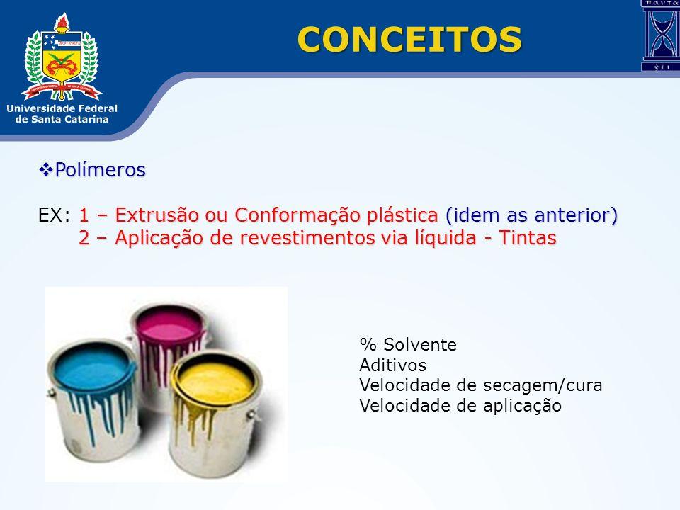 Polímeros Polímeros 1 – Extrusão ou Conformação plástica (idem as anterior) EX: 1 – Extrusão ou Conformação plástica (idem as anterior) 2 – Aplicação