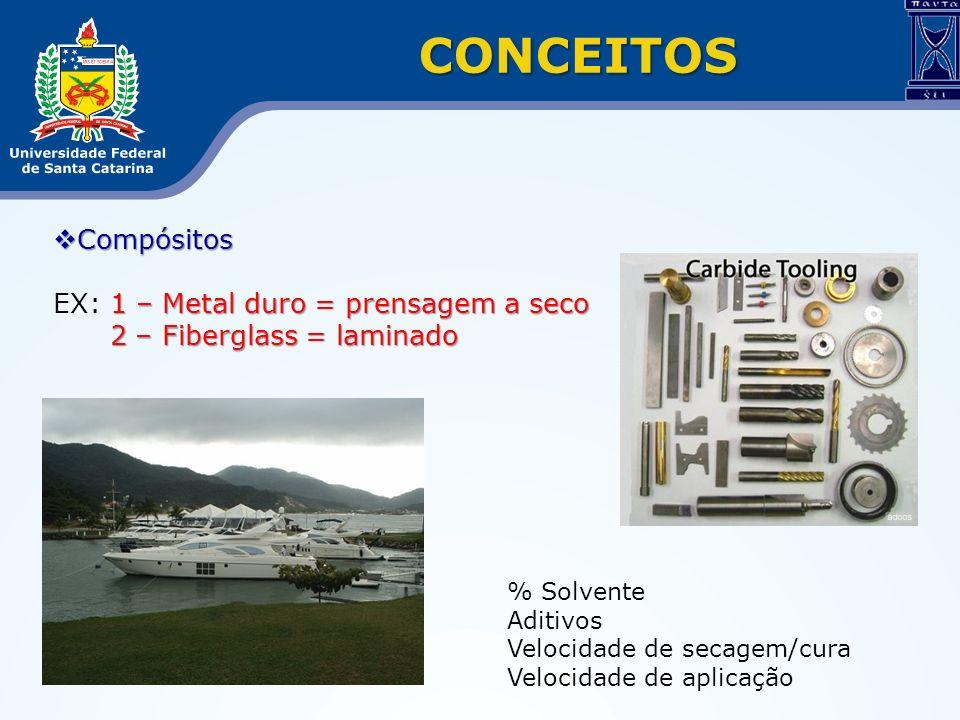 Compósitos Compósitos 1 – Metal duro = prensagem a seco EX: 1 – Metal duro = prensagem a seco 2 – Fiberglass = laminado 2 – Fiberglass = laminado CONC