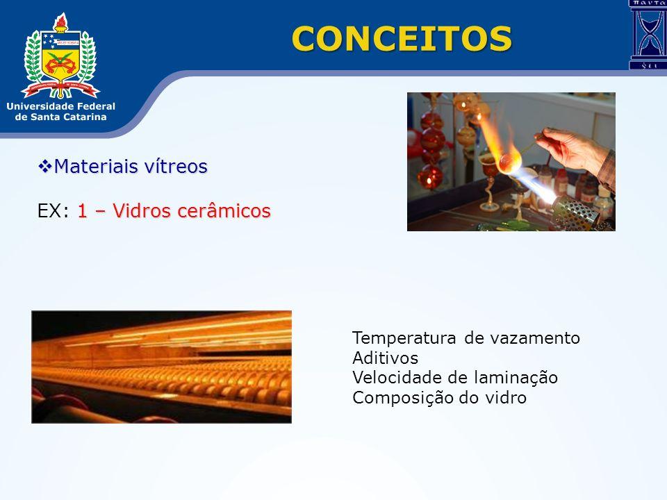 Materiais vítreos Materiais vítreos 1 – Vidros cerâmicos EX: 1 – Vidros cerâmicos CONCEITOS Temperatura de vazamento Aditivos Velocidade de laminação