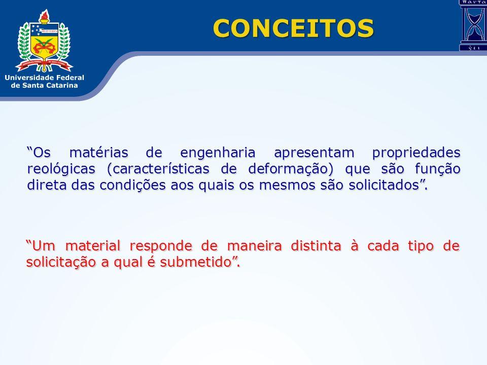 CONCEITOS Os matérias de engenharia apresentam propriedades reológicas (características de deformação) que são função direta das condições aos quais o