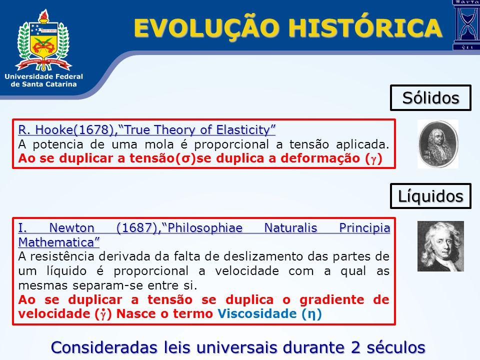 EVOLUÇÃO HISTÓRICA R. Hooke(1678),True Theory of Elasticity A potencia de uma mola é proporcional a tensão aplicada. Ao se duplicar a tensão(σ)se dupl