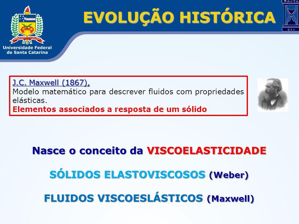 EVOLUÇÃO HISTÓRICA J.C. Maxwell (1867), Modelo matemático para descrever fluidos com propriedades elásticas. Elementos associados a resposta de um sól