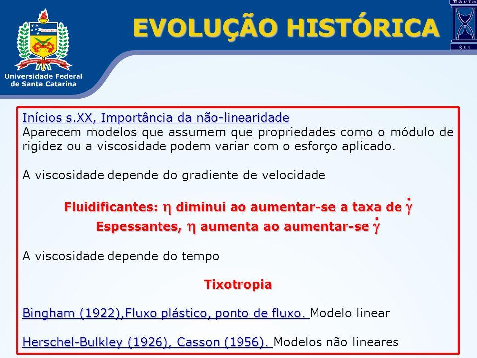 EVOLUÇÃO HISTÓRICA Inícios s.XX, Importância da não-linearidade Aparecem modelos que assumem que propriedades como o módulo de rigidez ou a viscosidad