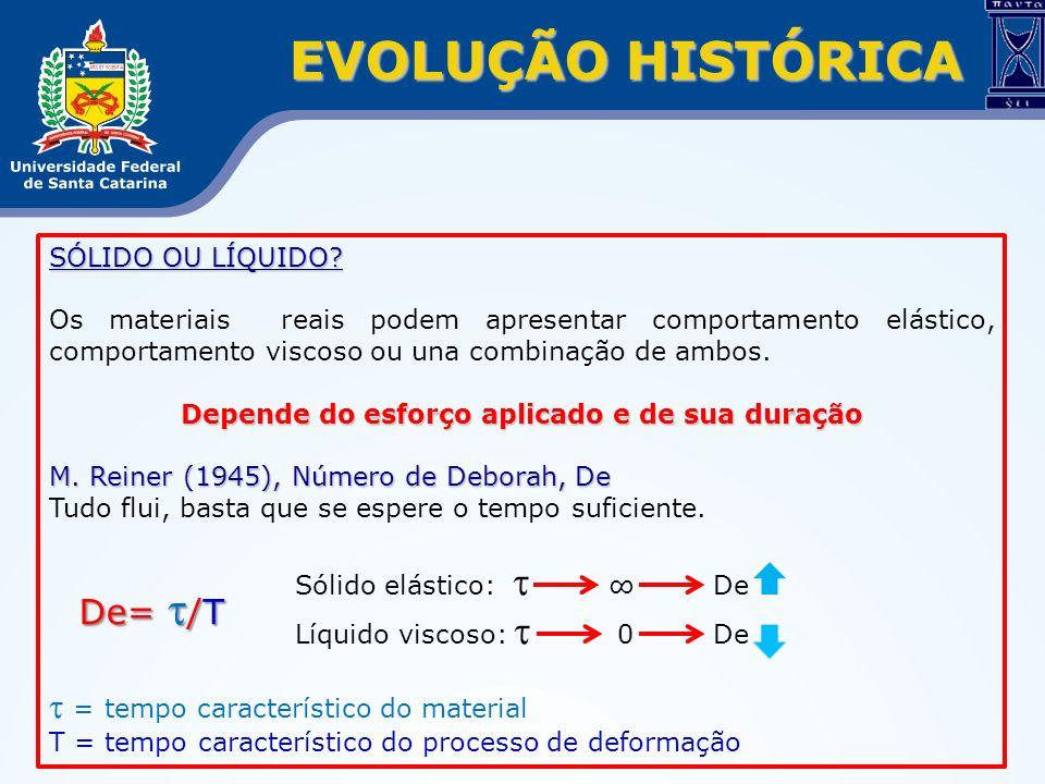 EVOLUÇÃO HISTÓRICA SÓLIDO OU LÍQUIDO? Os materiais reais podem apresentar comportamento elástico, comportamento viscoso ou una combinação de ambos. De